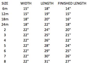 Pillowcase Dress fabric size chart | Sew Like My Mom